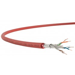 Ethernet Cable Category 5e Class D